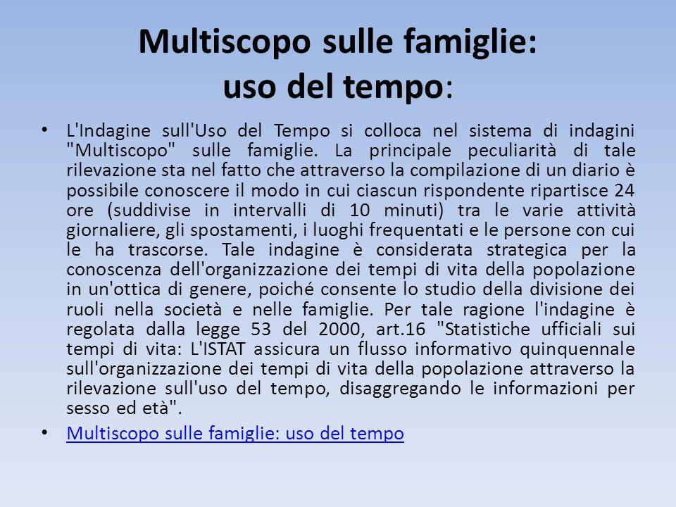 Multiscopo sulle famiglie: uso del tempo: