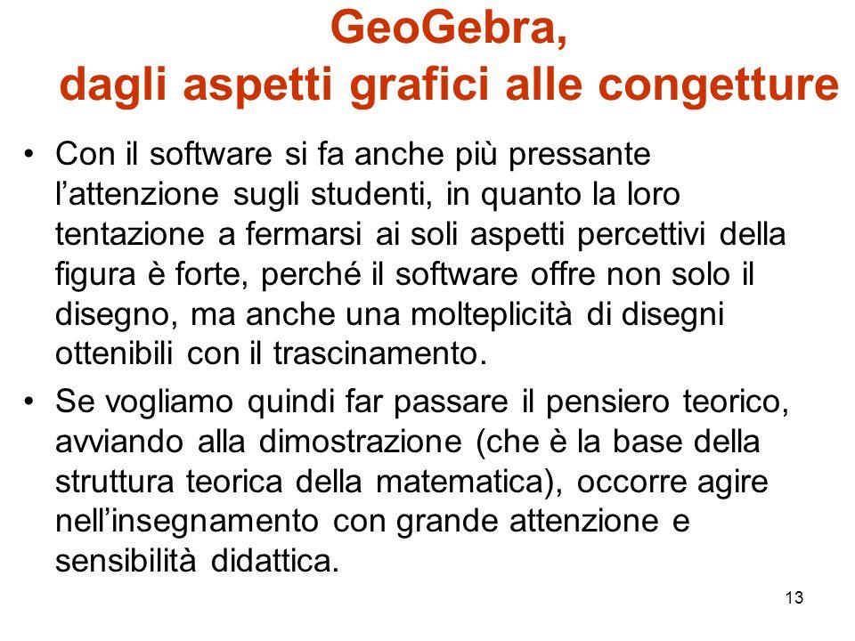 GeoGebra, dagli aspetti grafici alle congetture