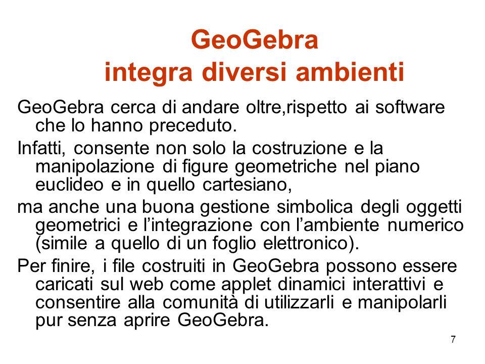 GeoGebra integra diversi ambienti