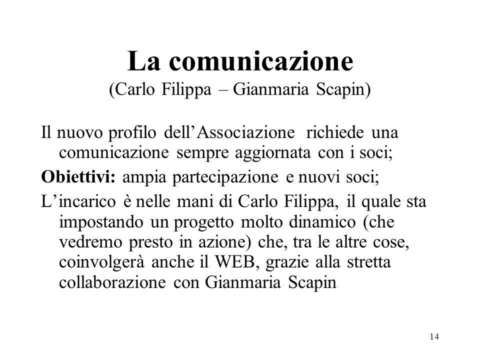 La comunicazione (Carlo Filippa – Gianmaria Scapin)