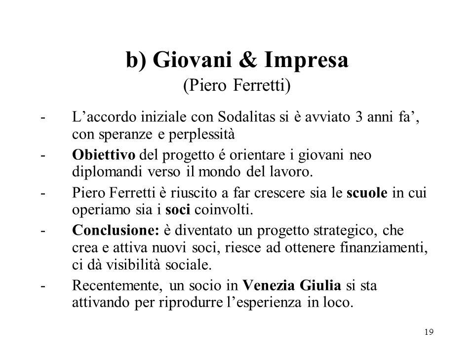 b) Giovani & Impresa (Piero Ferretti)