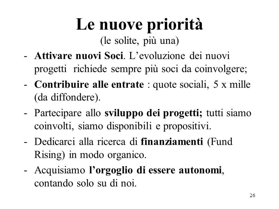 Le nuove priorità (le solite, più una)