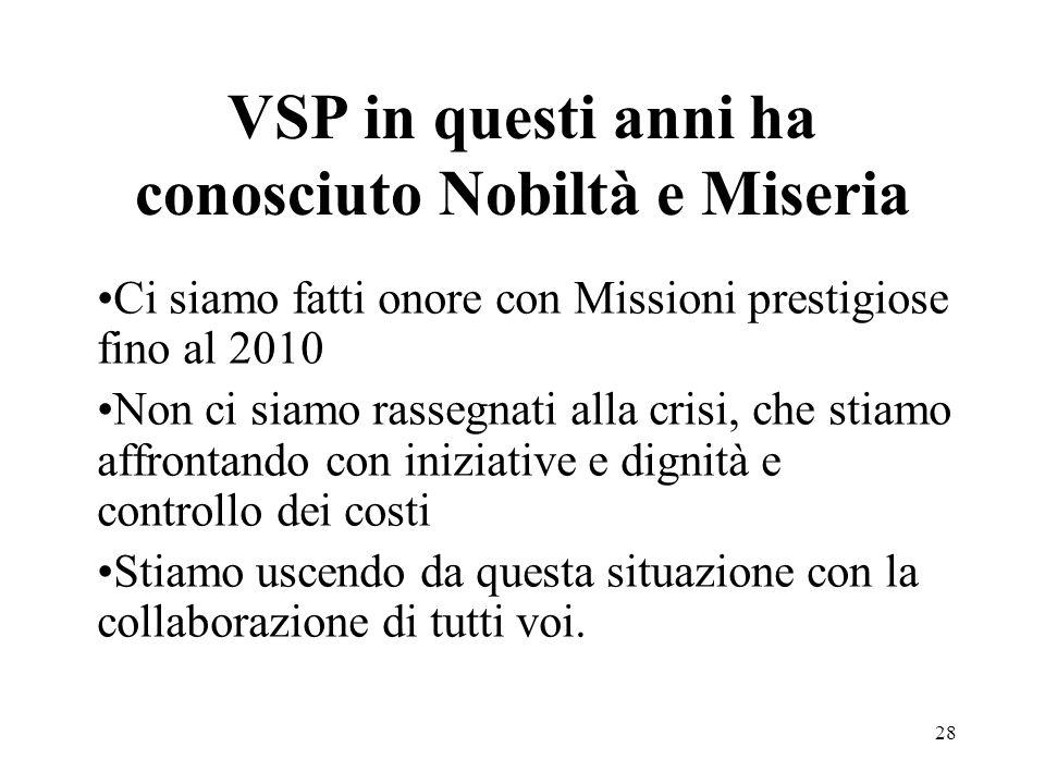 VSP in questi anni ha conosciuto Nobiltà e Miseria