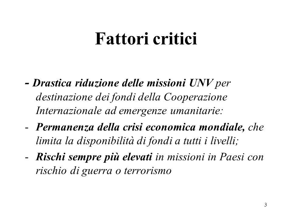 Fattori critici - Drastica riduzione delle missioni UNV per destinazione dei fondi della Cooperazione Internazionale ad emergenze umanitarie:
