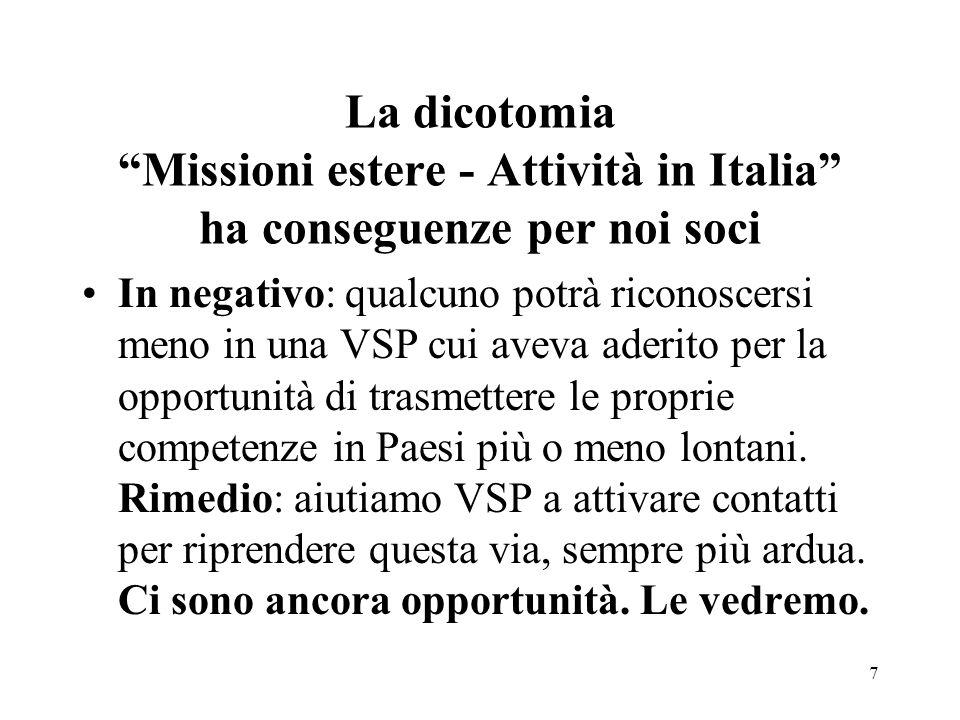 La dicotomia Missioni estere - Attività in Italia ha conseguenze per noi soci