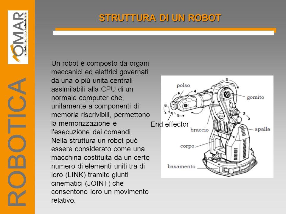 ROBOTICA STRUTTURA DI UN ROBOT