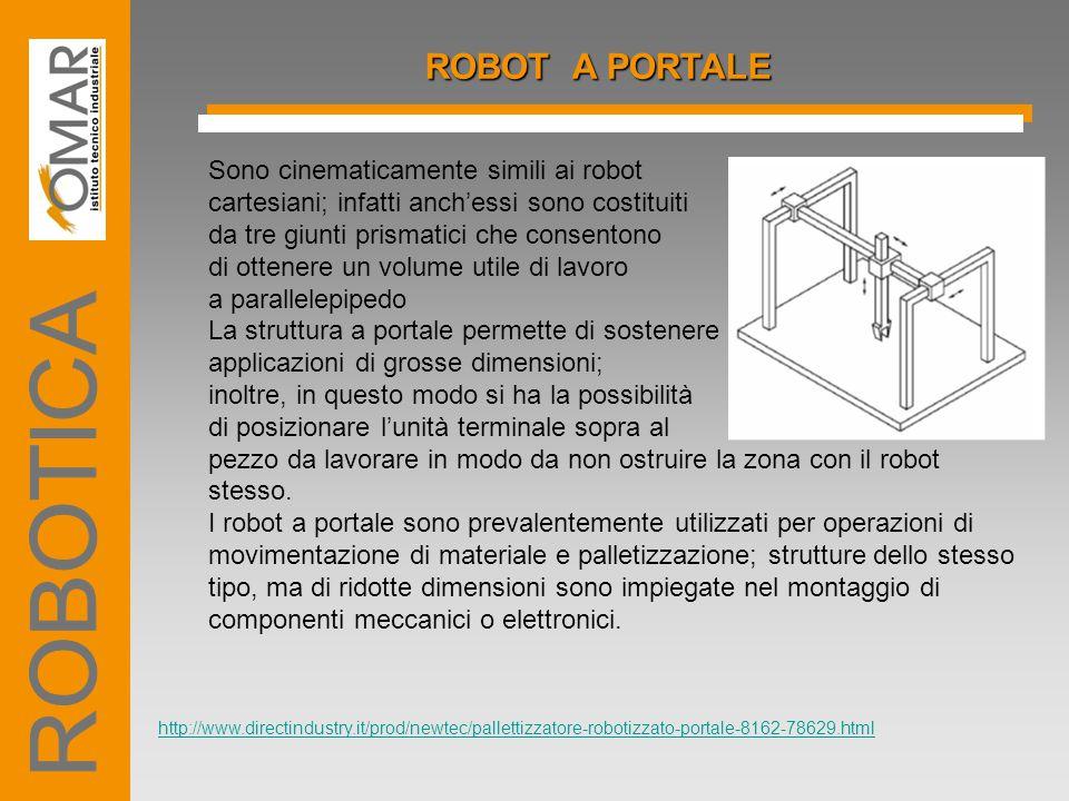 ROBOTICA ROBOT A PORTALE Sono cinematicamente simili ai robot
