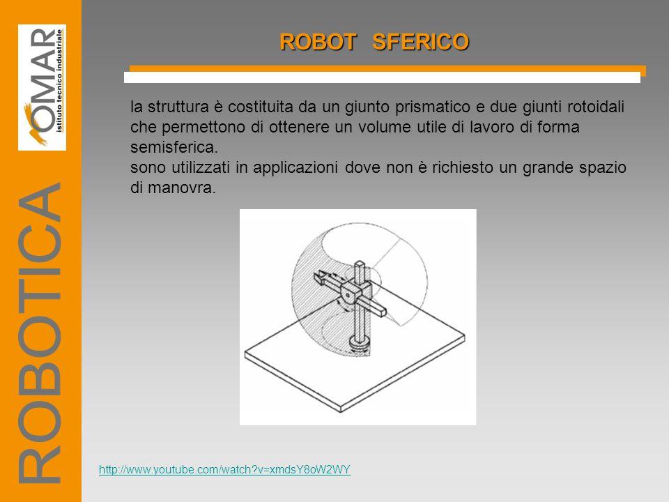 ROBOTICA ROBOT SFERICO