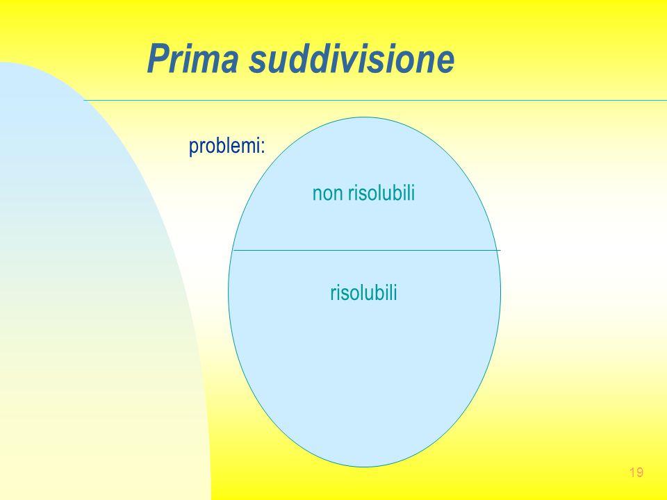 Prima suddivisione risolubili problemi: non risolubili