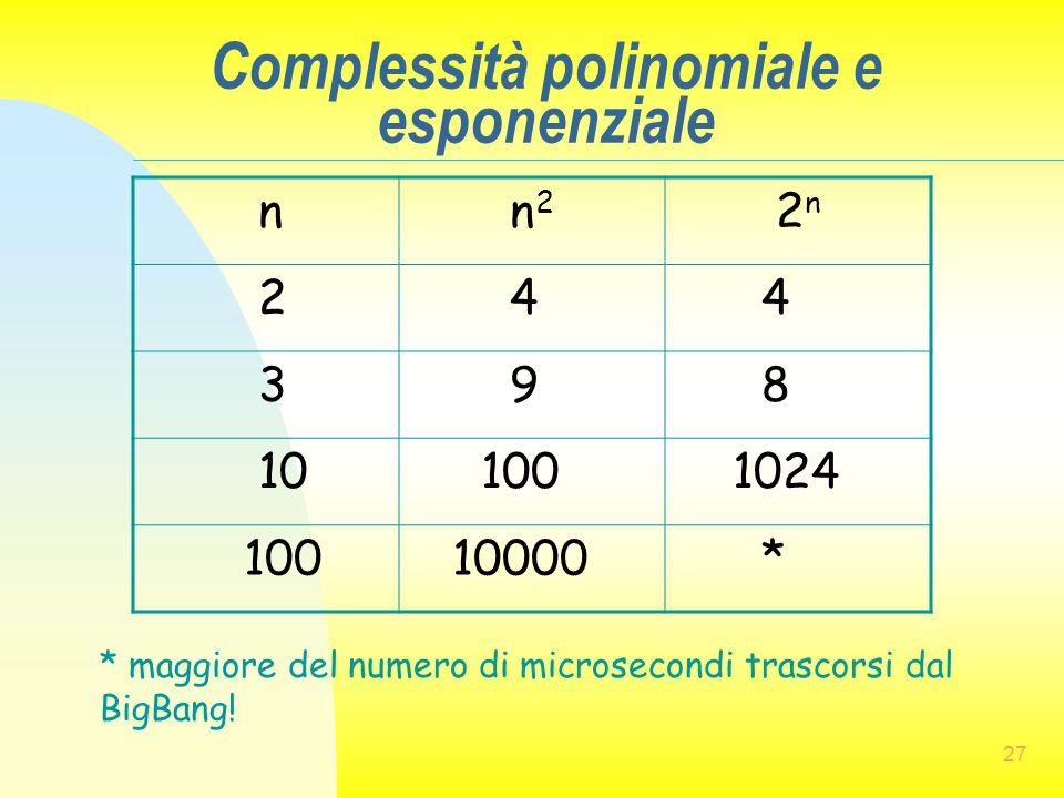 Complessità polinomiale e esponenziale