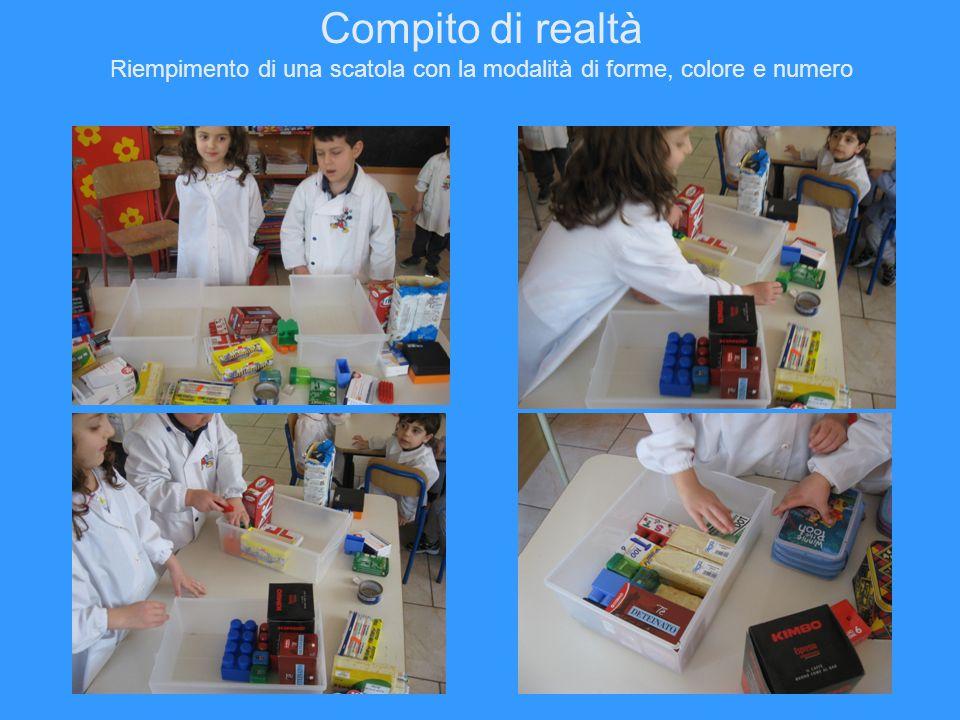 Compito di realtà Riempimento di una scatola con la modalità di forme, colore e numero