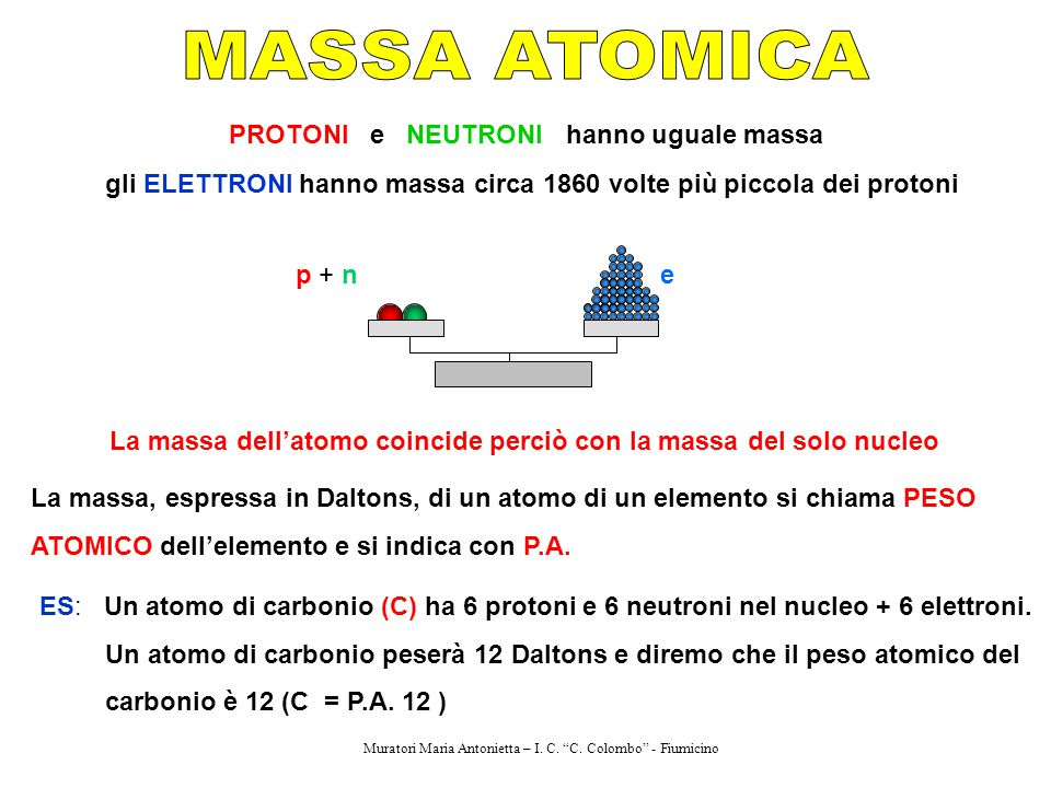 La massa dell'atomo coincide perciò con la massa del solo nucleo