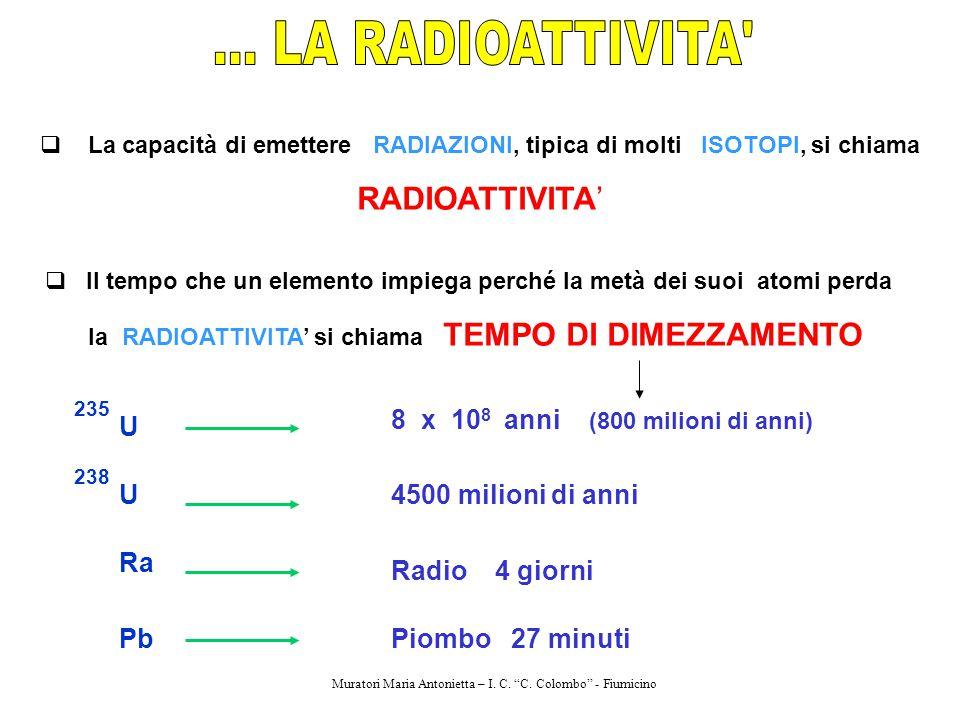 ... LA RADIOATTIVITA RADIOATTIVITA'