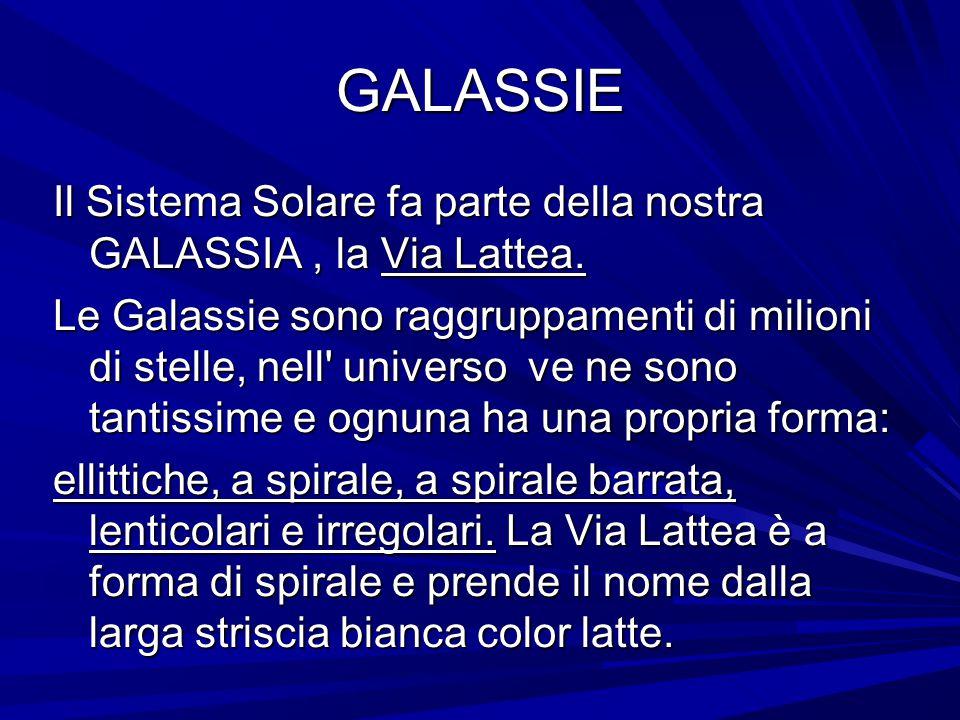 GALASSIE Il Sistema Solare fa parte della nostra GALASSIA , la Via Lattea.