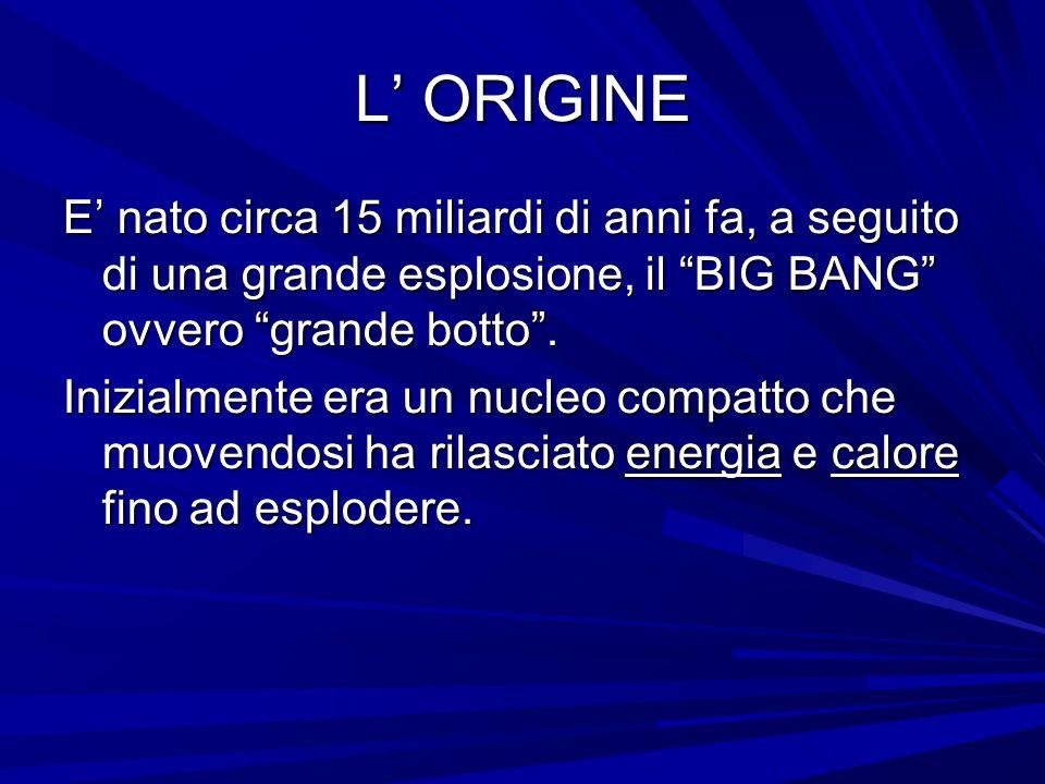 L' ORIGINE E' nato circa 15 miliardi di anni fa, a seguito di una grande esplosione, il BIG BANG ovvero grande botto .