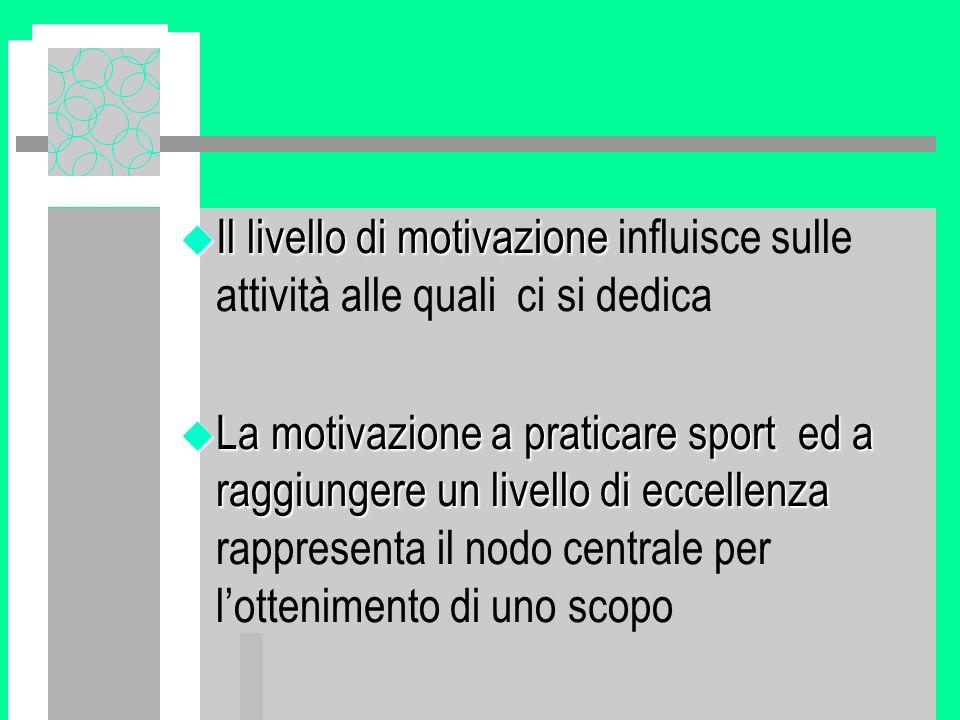 Il livello di motivazione influisce sulle attività alle quali ci si dedica