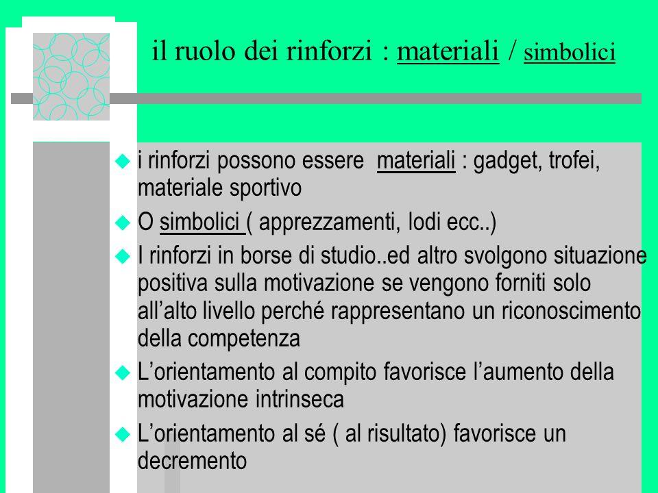 il ruolo dei rinforzi : materiali / simbolici