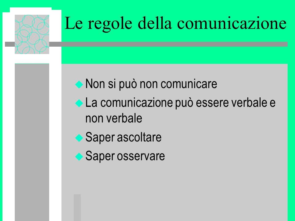 Le regole della comunicazione