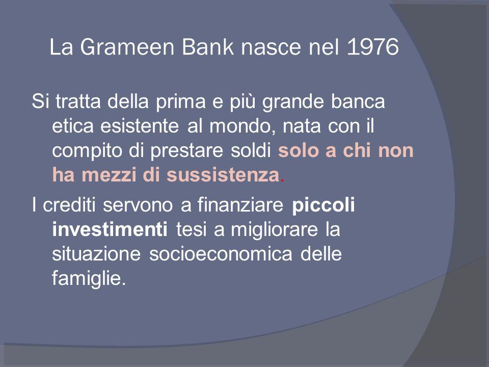 La Grameen Bank nasce nel 1976