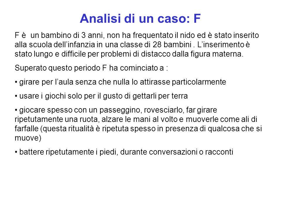 Analisi di un caso: F