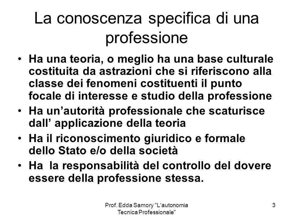 La conoscenza specifica di una professione