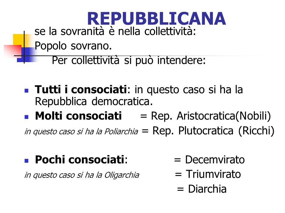 REPUBBLICANA se la sovranità è nella collettività: Popolo sovrano.