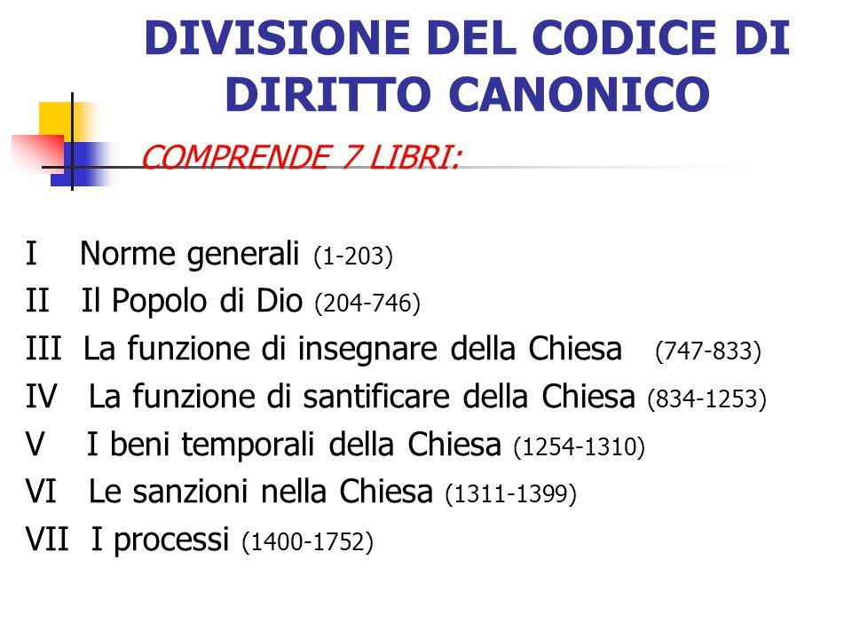 DIVISIONE DEL CODICE DI DIRITTO CANONICO