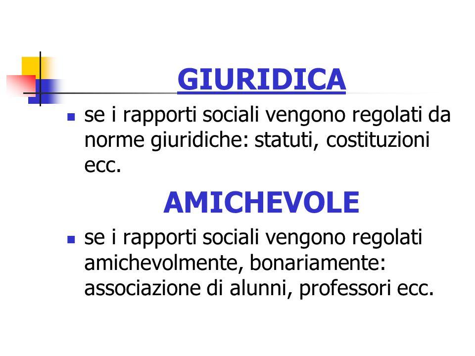 GIURIDICA se i rapporti sociali vengono regolati da norme giuridiche: statuti, costituzioni ecc. AMICHEVOLE.