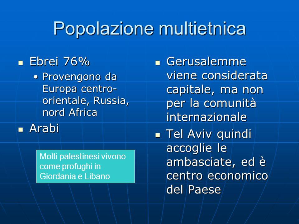 Popolazione multietnica