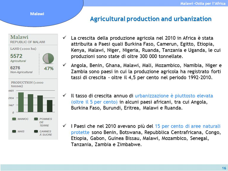 Agricultural production and urbanization
