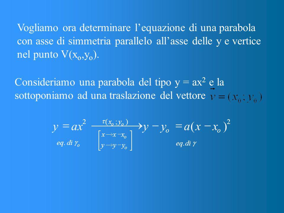 Vogliamo ora determinare l'equazione di una parabola con asse di simmetria parallelo all'asse delle y e vertice nel punto V(xo,yo).