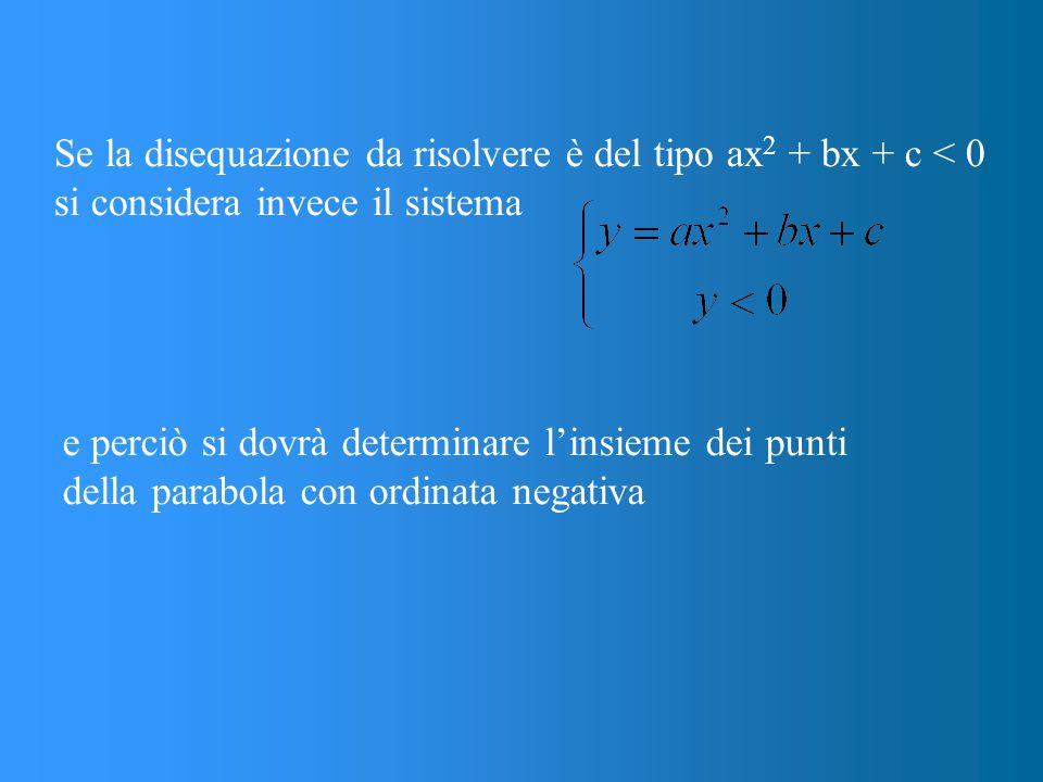 Se la disequazione da risolvere è del tipo ax2 + bx + c < 0 si considera invece il sistema