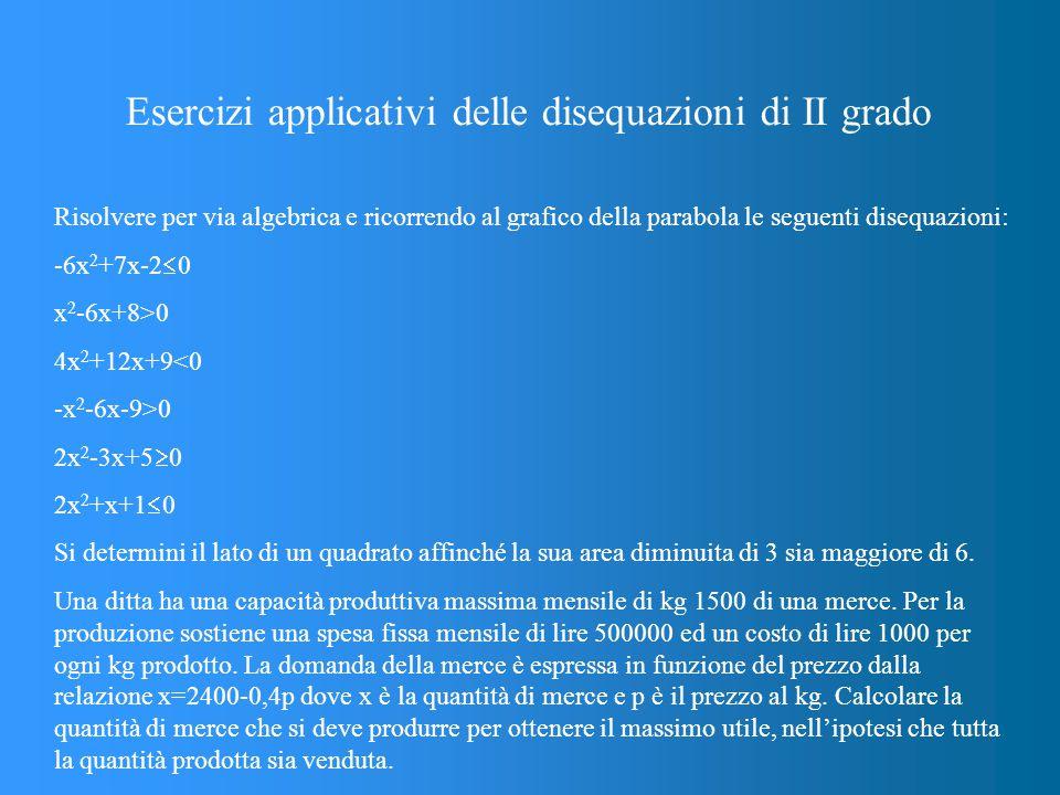 Esercizi applicativi delle disequazioni di II grado