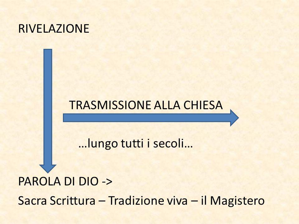 RIVELAZIONE TRASMISSIONE ALLA CHIESA …lungo tutti i secoli… PAROLA DI DIO -> Sacra Scrittura – Tradizione viva – il Magistero