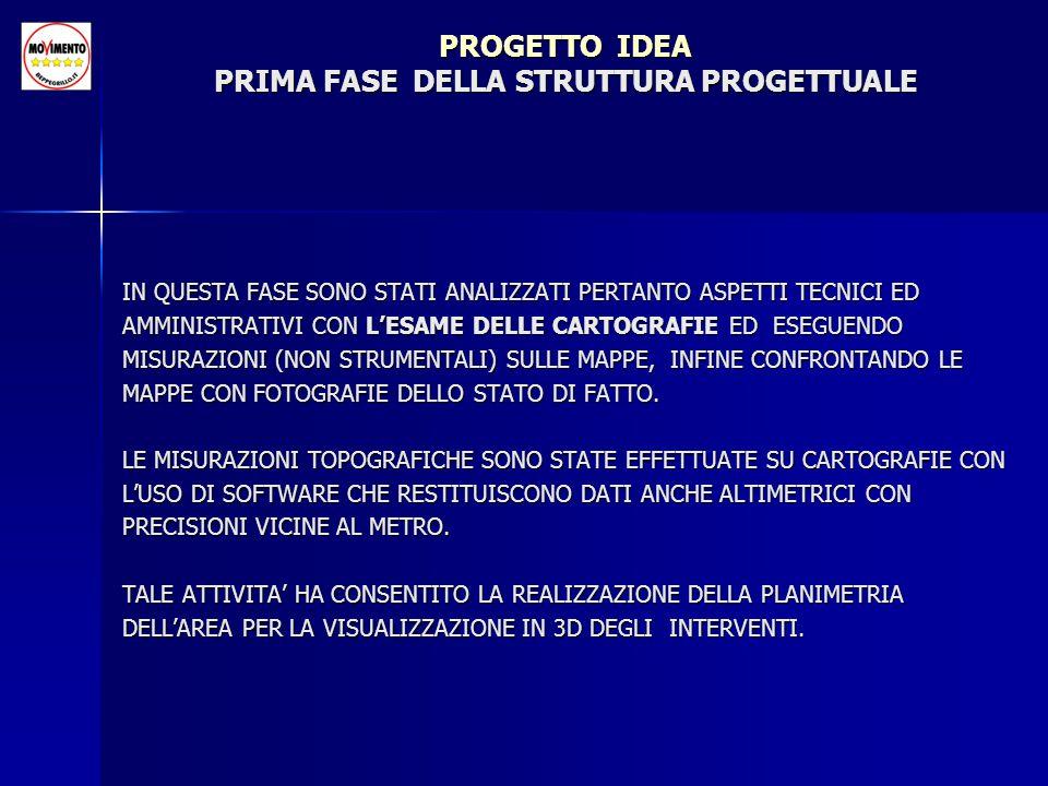 PRIMA FASE DELLA STRUTTURA PROGETTUALE