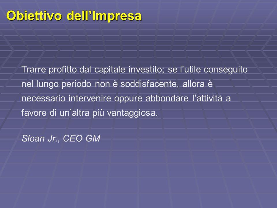 Obiettivo dell'Impresa