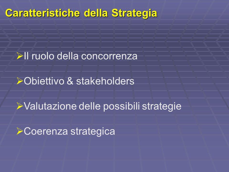 Caratteristiche della Strategia