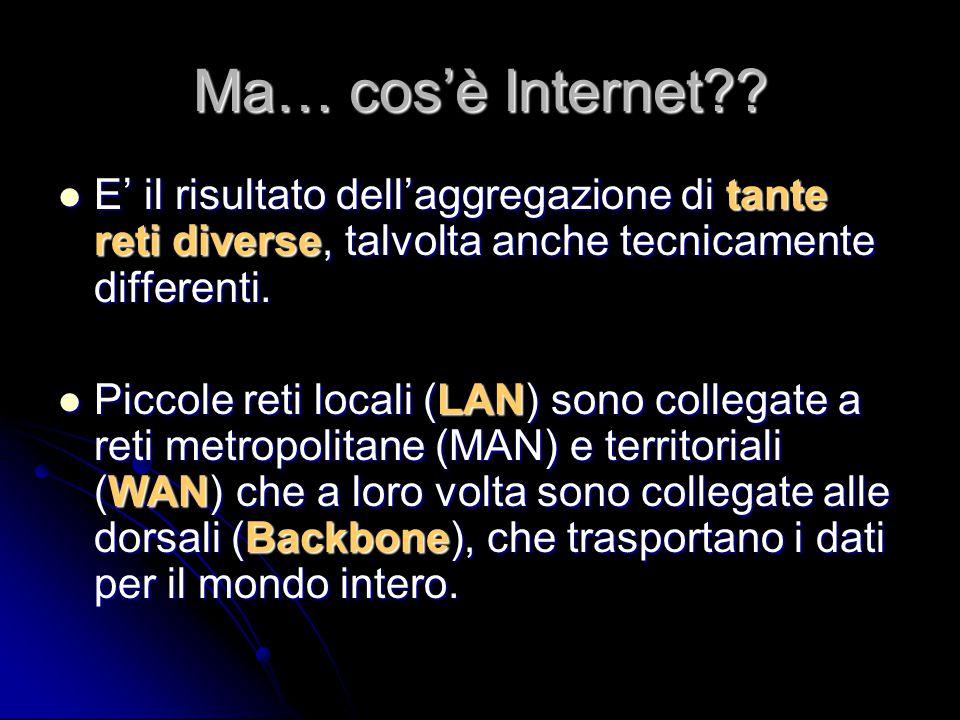 Ma… cos'è Internet E' il risultato dell'aggregazione di tante reti diverse, talvolta anche tecnicamente differenti.
