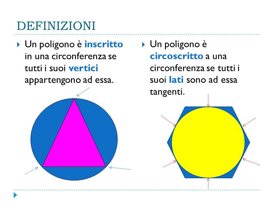 DEFINIZIONI Un poligono è inscritto in una circonferenza se tutti i suoi vertici appartengono ad essa.