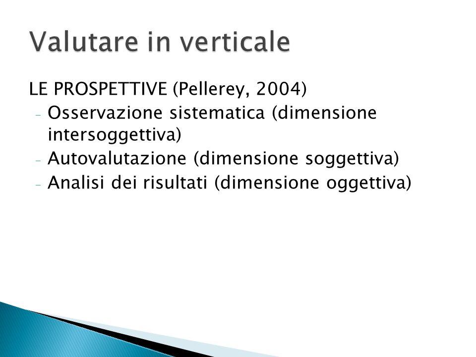 Valutare in verticale LE PROSPETTIVE (Pellerey, 2004)
