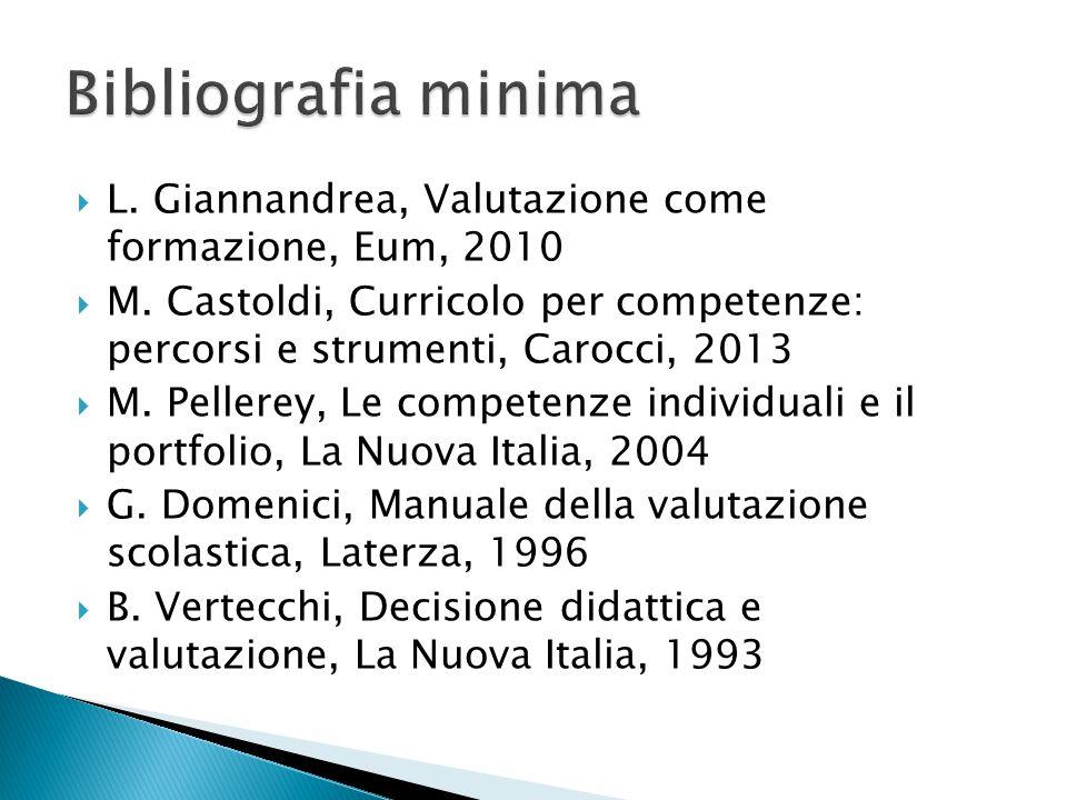 Bibliografia minima L. Giannandrea, Valutazione come formazione, Eum, 2010.