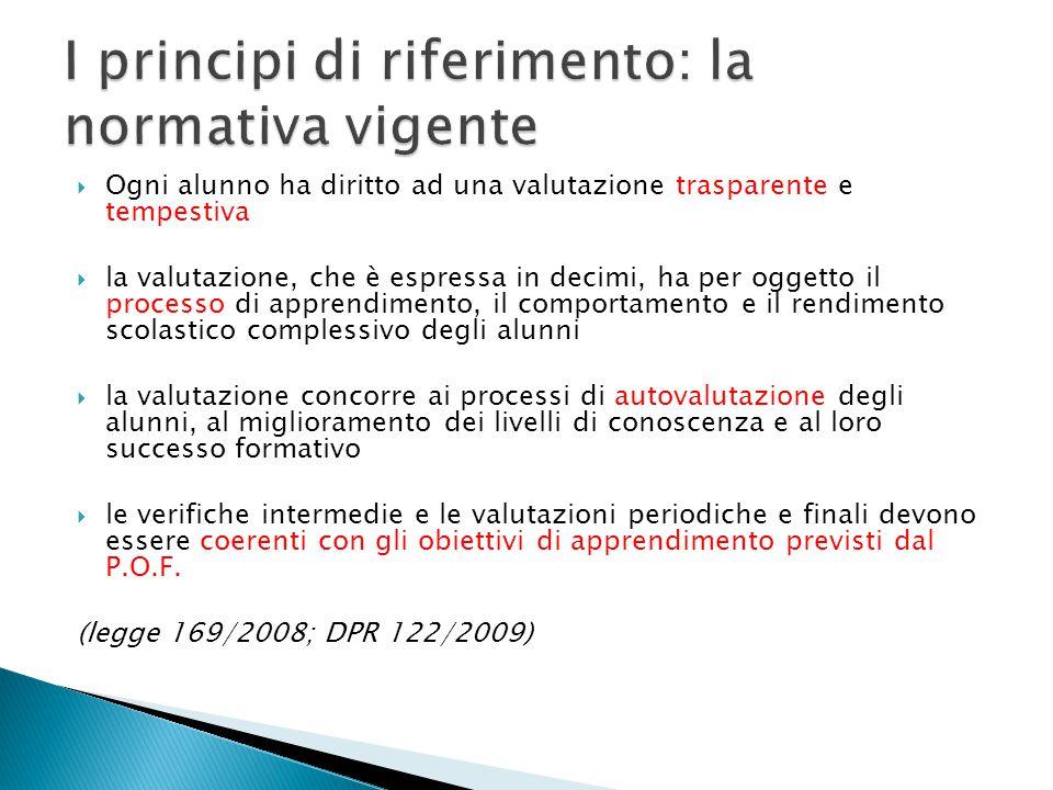 I principi di riferimento: la normativa vigente
