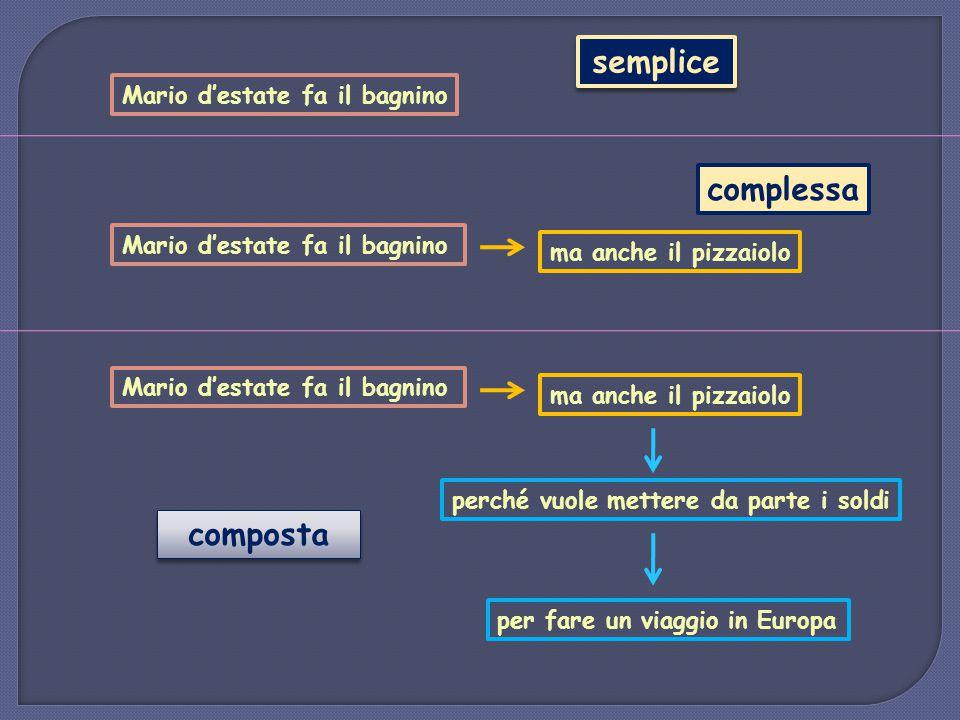 semplice complessa composta