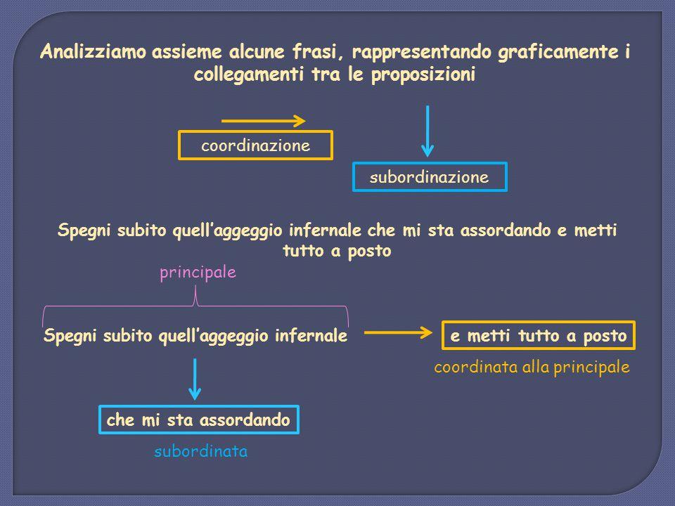 Analizziamo assieme alcune frasi, rappresentando graficamente i collegamenti tra le proposizioni