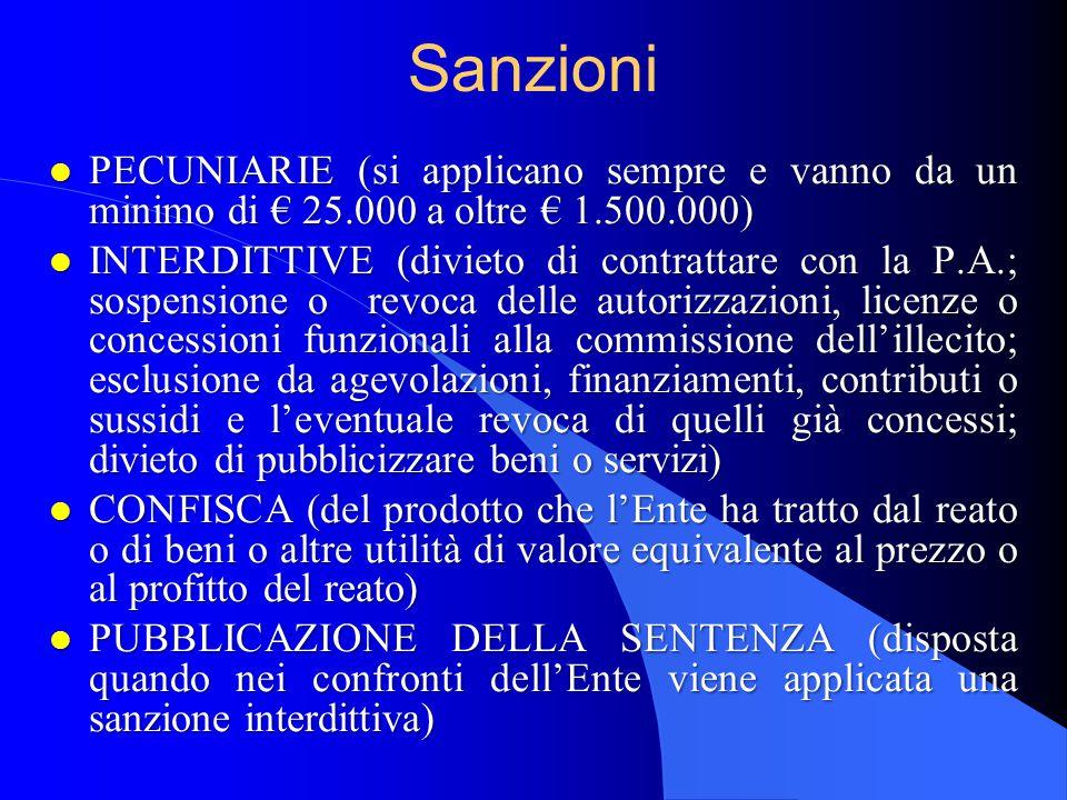 Sanzioni PECUNIARIE (si applicano sempre e vanno da un minimo di € 25.000 a oltre € 1.500.000)