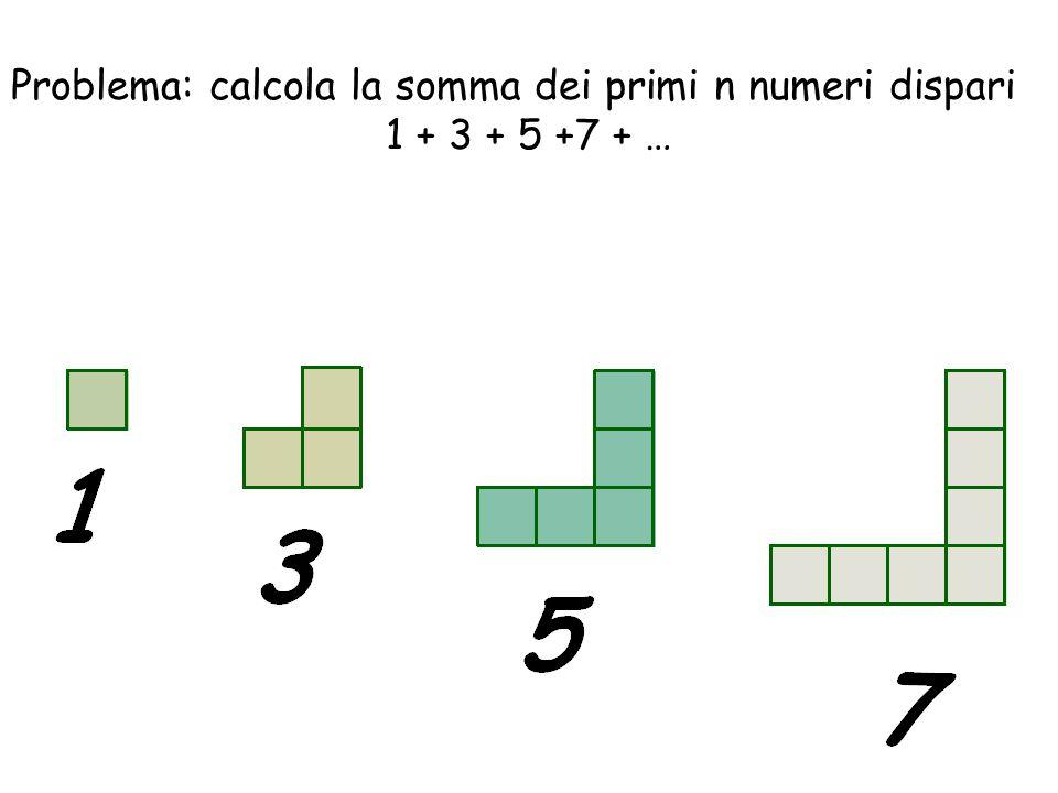 Problema: calcola la somma dei primi n numeri dispari