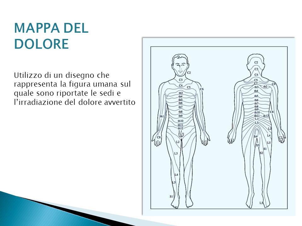 MAPPA DEL DOLORE Utilizzo di un disegno che rappresenta la figura umana sul quale sono riportate le sedi e.