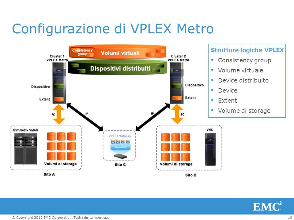 Configurazione di VPLEX Metro