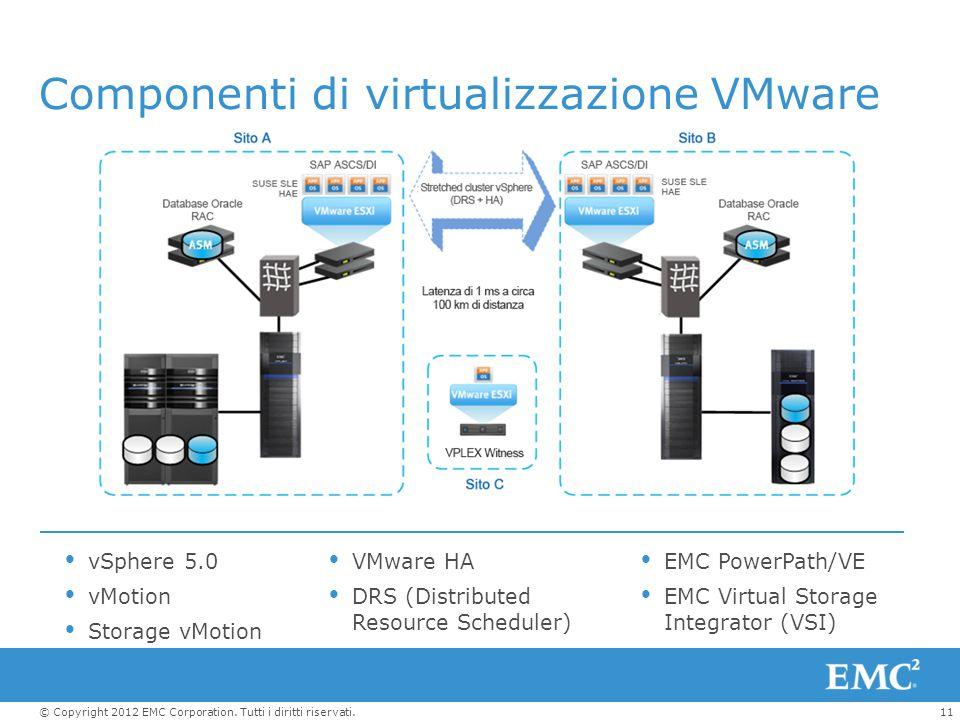 Componenti di virtualizzazione VMware