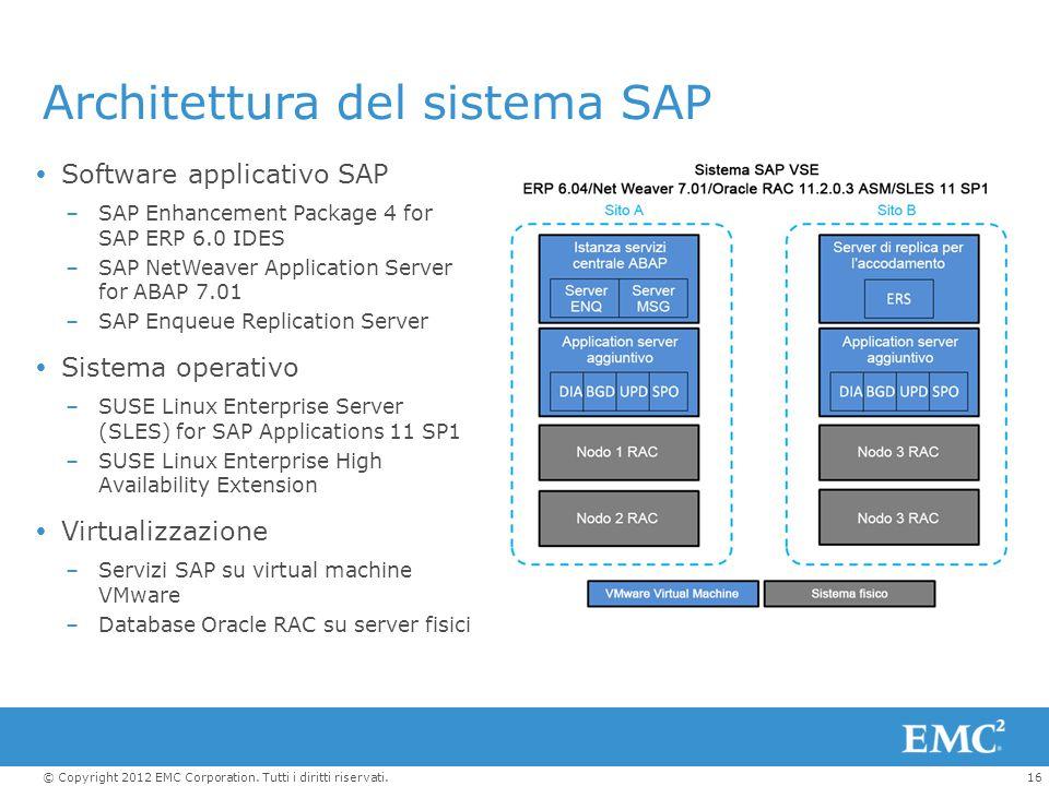 Architettura del sistema SAP